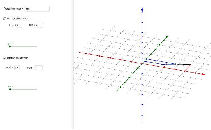 Calculus: Volumes of Solids: Disk Method, Washer Method ...