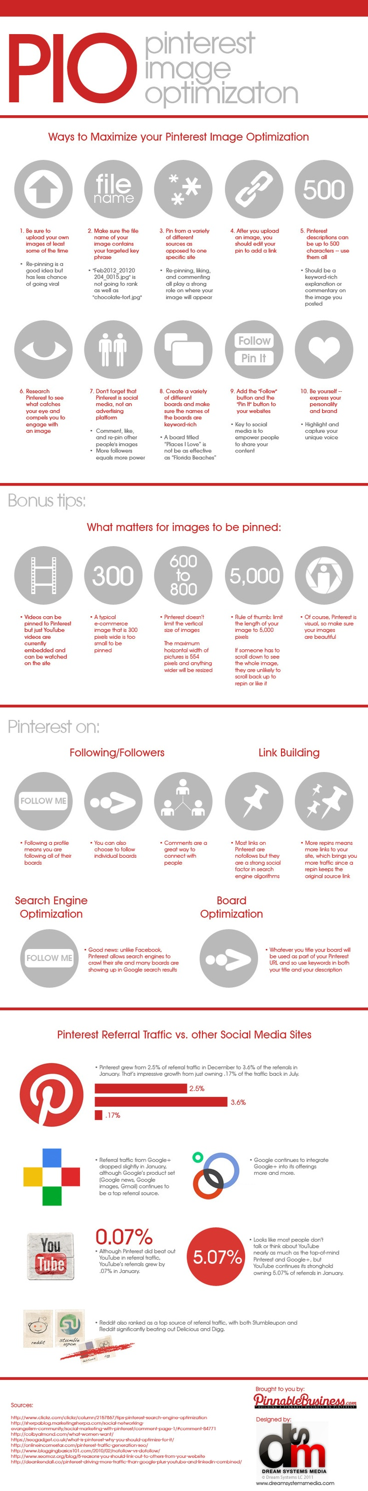 #Pinterest Image Optimization This #Infographic from Dream Systems Media gives you information to optimize every pin you post — it includes best practices for sizing, linking, sharing and repinning. Use as a great reference for those looking for how to integrate Pinterest into their social marketing strategy Curated by maxOz