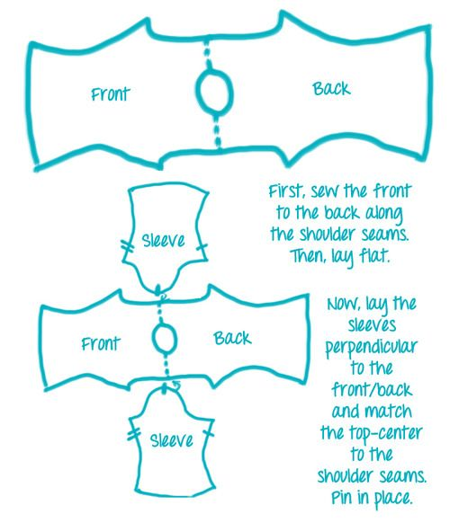 Sew in sleeves flat instead of in-the-round. 1. Sew front and back pieces at the shoulder. 2. Sew in sleeves flat around the armhole only. 3. Sew up sides starting at sleeve ends.