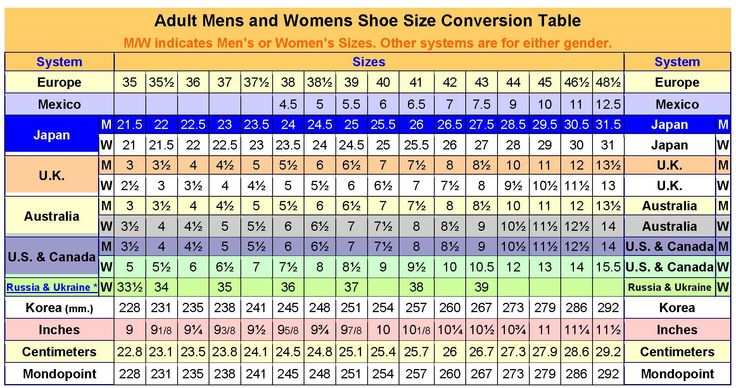 shoe sizing chart conversion images slippers for