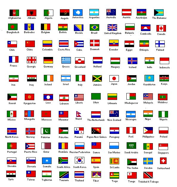flags and names of countries poster | Color Forums / Color Talk / Lover's Lounge / Looking for idea ...