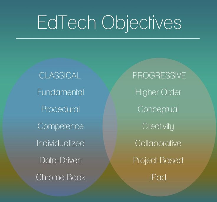 philosophy on educational technology Philosophy and technology in education 18k likes dr maria georgiou.