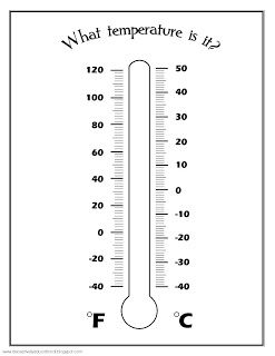 Relentlessly Fun, Deceptively Educational: What's the Weather There?-- Use this as a way of helping kids realize how the thermometer works and use it in an activity to have the kids show you a specific temperature
