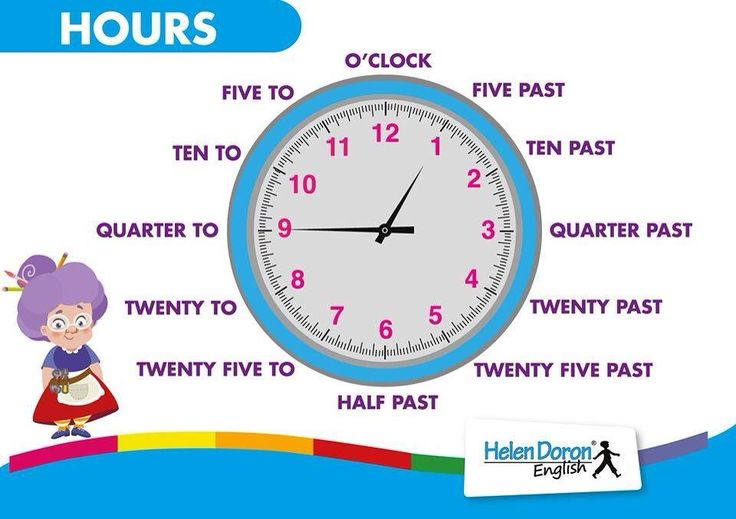 Let's learn about telling time.