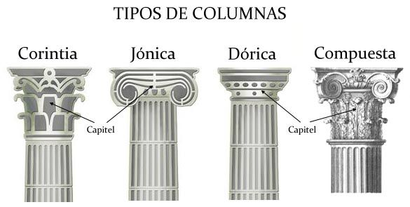 tipos de columnas dorico jonico y corintio - Buscar con Google