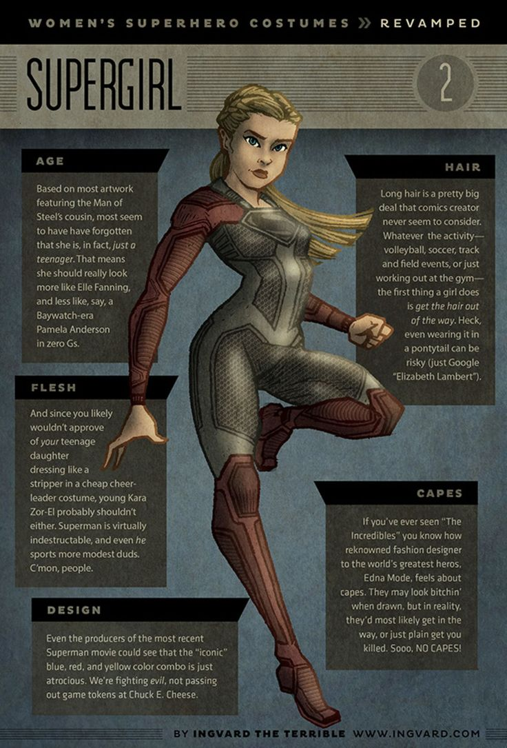 Female Superhero Costumes Redesigned Into Practical Outfits That Do More Than Just Show Off Legs and Skin | moviepilot.com