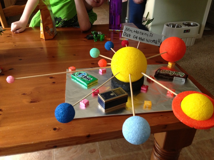 17 Best Images About Solar System On Pinterest Solar System Model Solar System And Science Fair