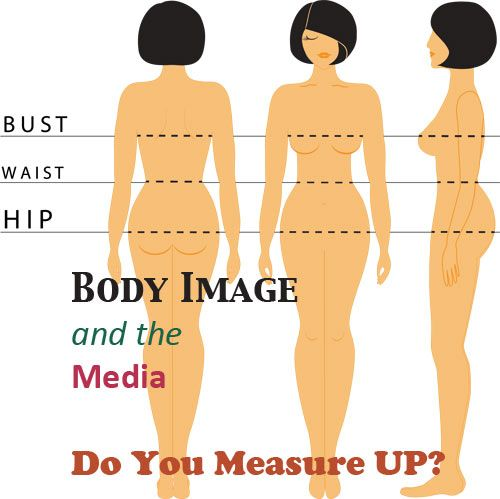 Media and body image dissertation