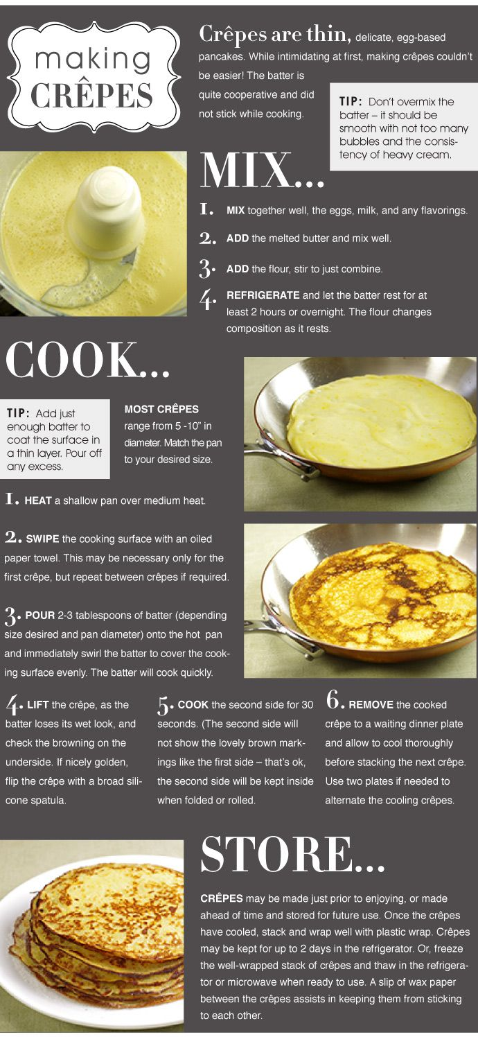 Making Crepes Recipe