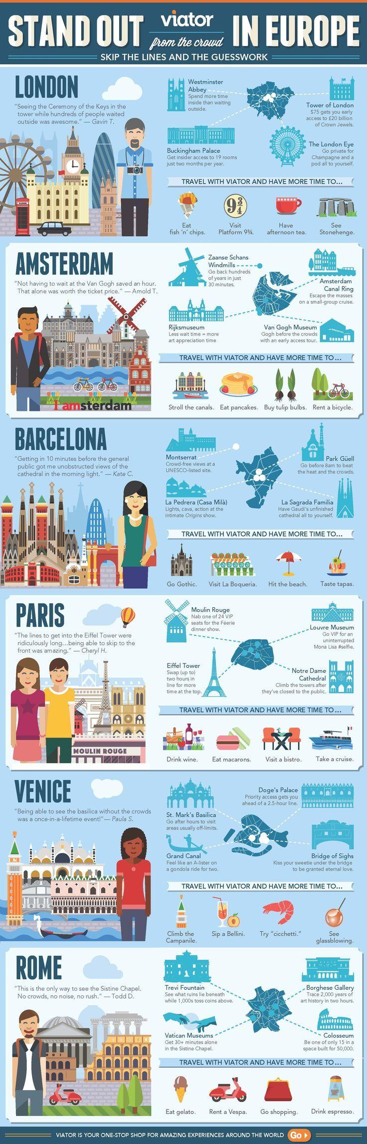 Principales ciudades de Europa
