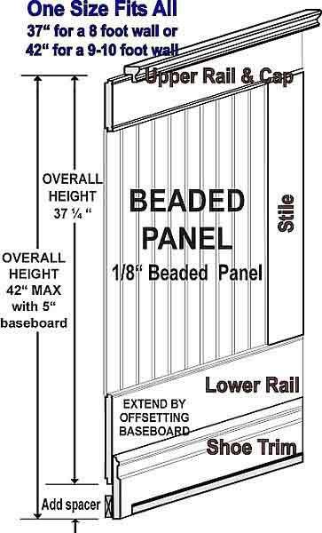 diagram for beadboard install wainscoting bathroombathroom closetcool bathroom ideasbathroom