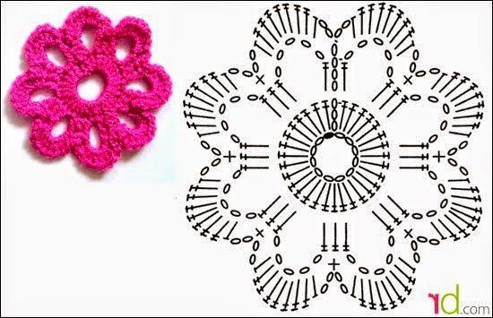 Todo crochet: 6 patrones de flores al crochet + video con paso a paso