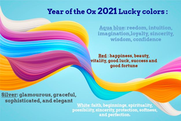 Lucky Colors Year Of The Ox 2021 Lucky Colour Color Lucky