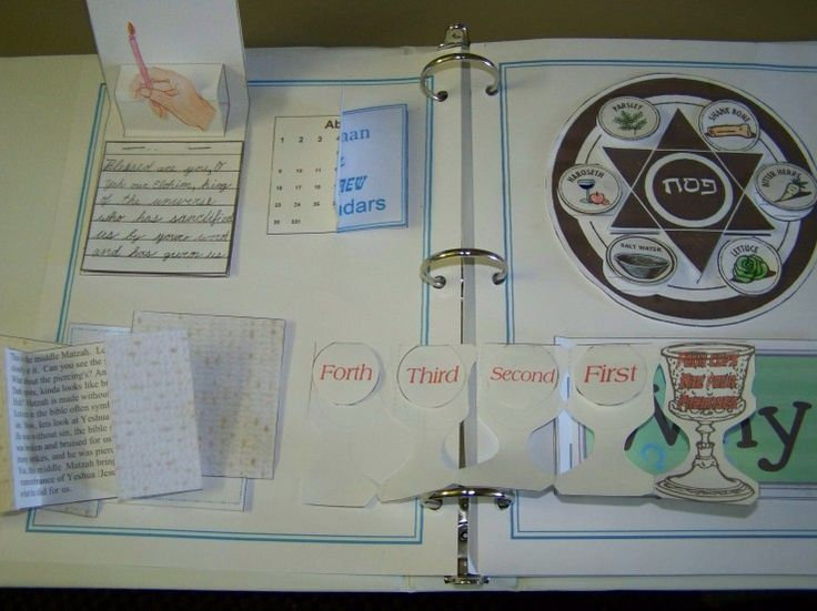 Messianic Passover Lapbook for children with the teaching guide