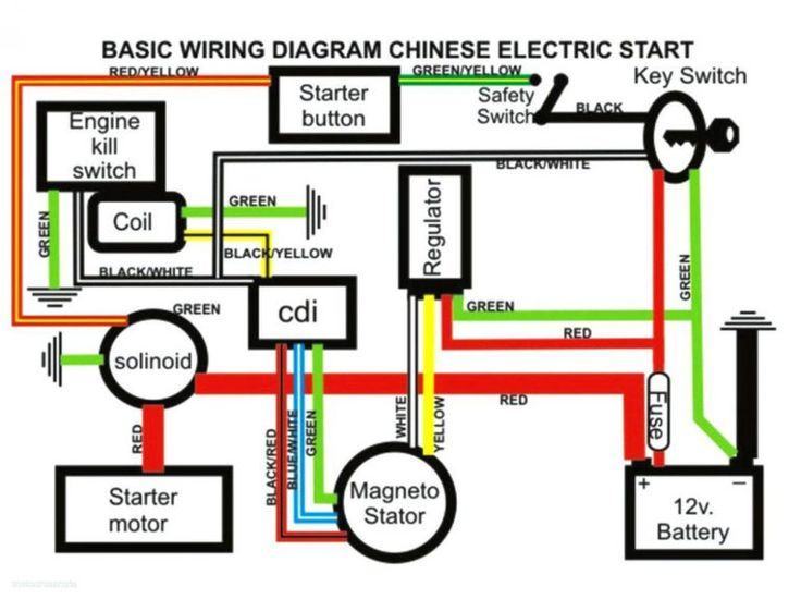 Loncin 110cc Wiring Diagram 110 Atv Awesome Pit Bike Ideas Best At For 110cc