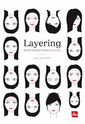 Ma routine soin du visage : Le layering / millefeu... Etape 1 : Le démaquillage à l'huile ( juste le soir) Étape 2: Le nettoyage Etape 3: La lotion Étape 4 : Le sérum Étape 5: Le contour des yeux Étape 6: La crème de jour / nuit Étape 7 : Le baume à lèvres.