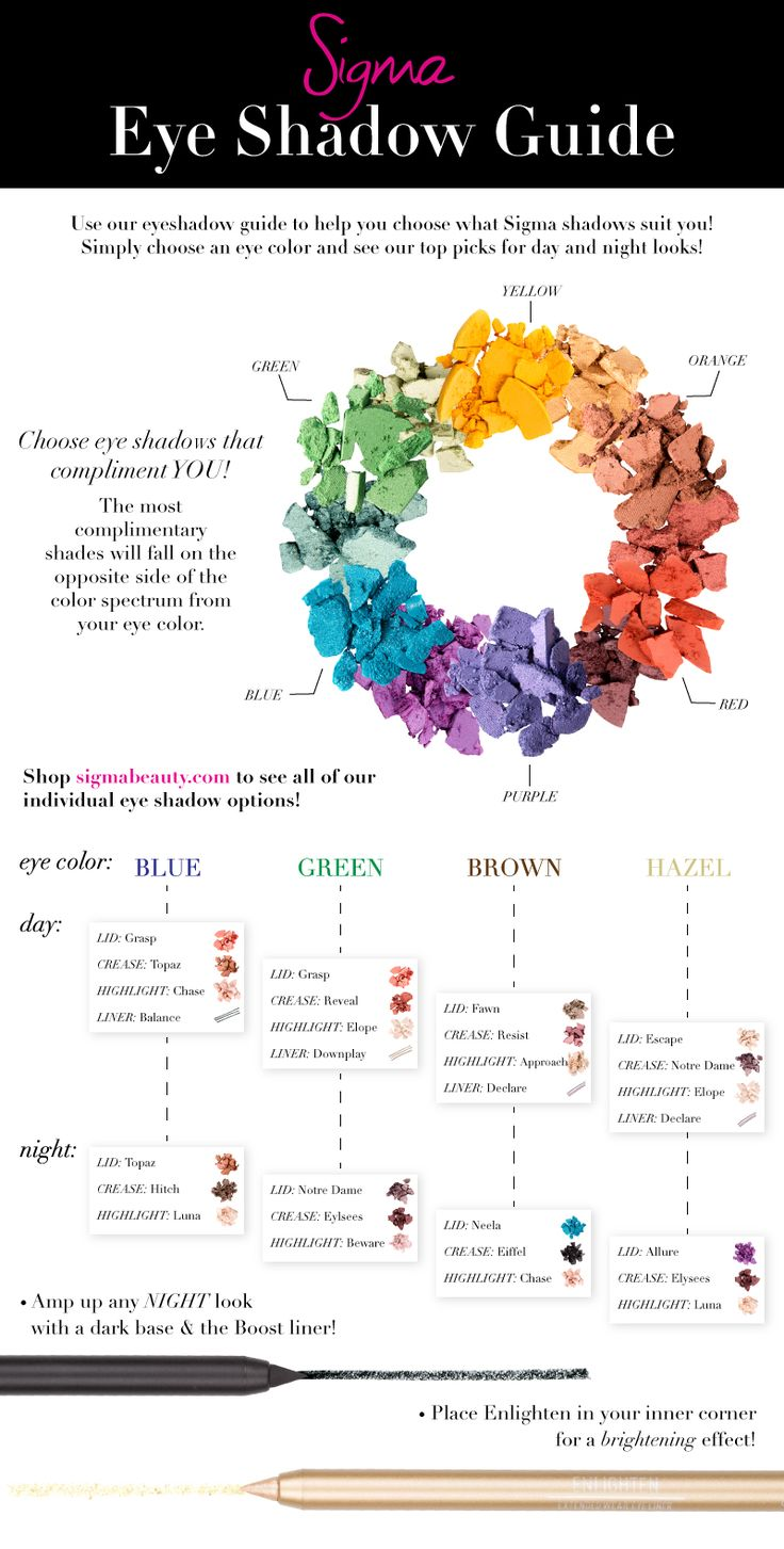 Check out this eye shadow guide by Sigma Beauty for makeup ideas for your eye color! ♥ Гид по теням Sigma Beauty для новых идей макияжа для вашего цвета глаз!