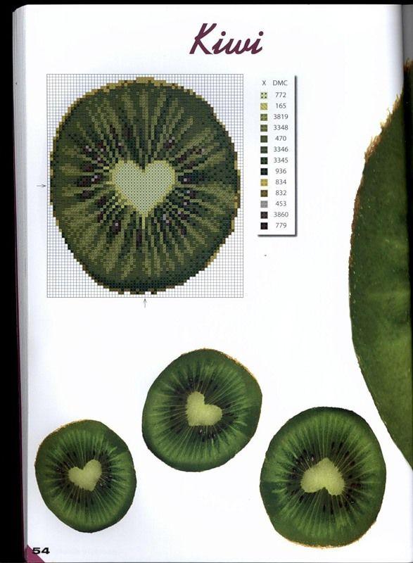 73 besten Cross stitch-fruits and vegetables Bilder auf Pinterest ...