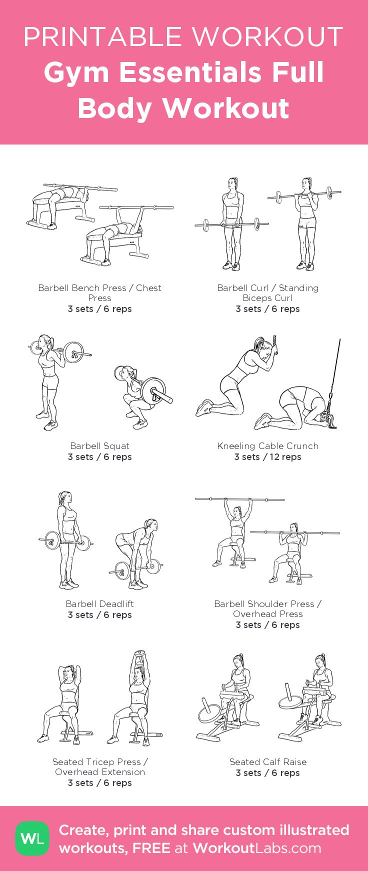 Gym Essentials Full Body Workout: my visual workout created at ...