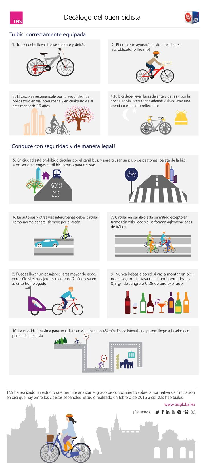 Decálogo del buen ciclista