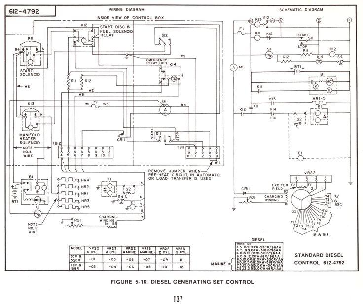 Elegant Rv Generator Wiring Diagram In 2020