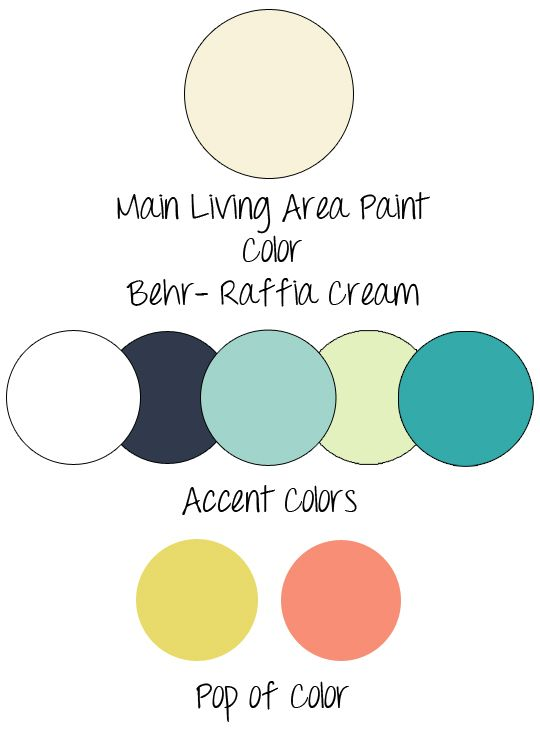 Our Open Floor Plan Main Living Color Scheme Adesignstory