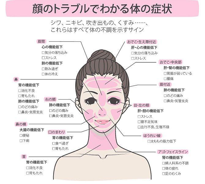 九州唯一の認定美容鍼灸専門サロン福岡美容鍼灸サロンCanna。なぜ、皮膚科でも改善されないアトピー肌の方も来院されるのか?なぜ美容皮膚科ではなく、エステでもなく、美容鍼灸なのか?まずは体験されてみてくださ
