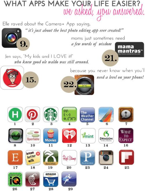 apps that make life easier...