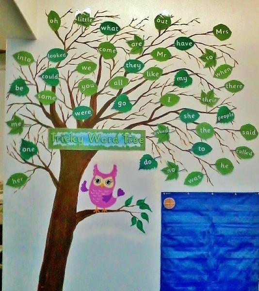 Tricky Word Tree Classroom Photo - SparkleBox