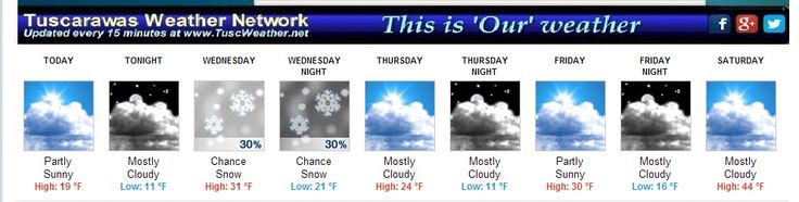 A cold and very blustery Tuesday is the forecast for our region with the sunshine returning.  We will continue in this pattern for most of the week ahead.  Find out if there is any hope for a warm up or any snow chances coming in Tuesday's edition of the Forecast Summary on the Tuscarawas Weather Network.  Stay warm and safe!  Dave and Joe.  http://tuscweather.net/news/2014/11/a-cold-and-blustery-tuesday-in-store-for-the-region-not-much-hope-for-a-warm-up/