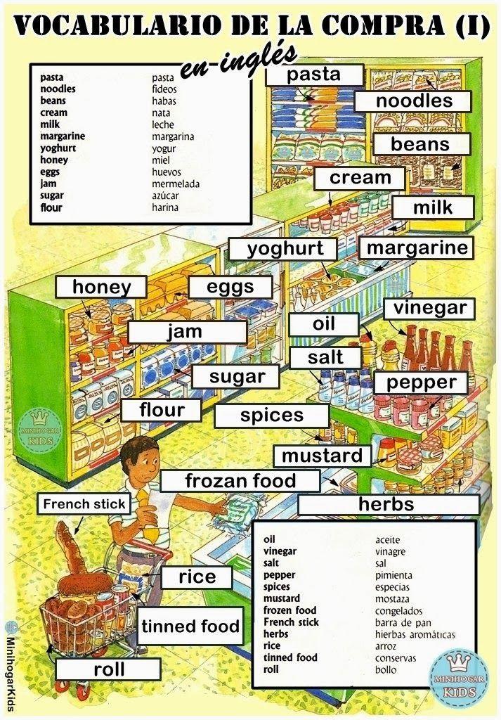 1ª FICHA PARA APRENDER FÁCILMENTE cómo  se llaman en inglés algunos de los alimentos que compramos c...