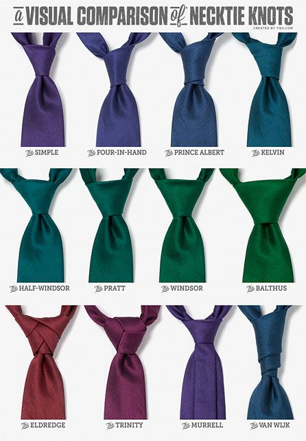 A beautiful, visual comparison of necktie knots at http://www.ties.com/how-to-tie-a-tie.     Not all knots are created equal. Size, symmetry and shape can vary greatly from knot to knot and all should be taken into consideration.
