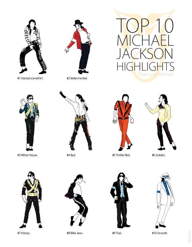 Jacko-Highlights