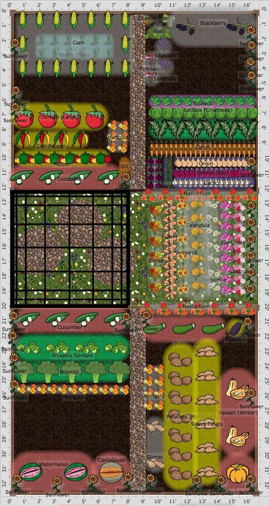 Begleiter, der Garten-Pläne pflanzt