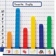 tabellen en grafieken - grafiek maken (kan ook bij kleuters)