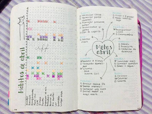 Esta dupla de páginas com hábitos e metas não tem segredo, mas é pura fofura. | 15 diários em tópico da vida real para te inspirar a começar um