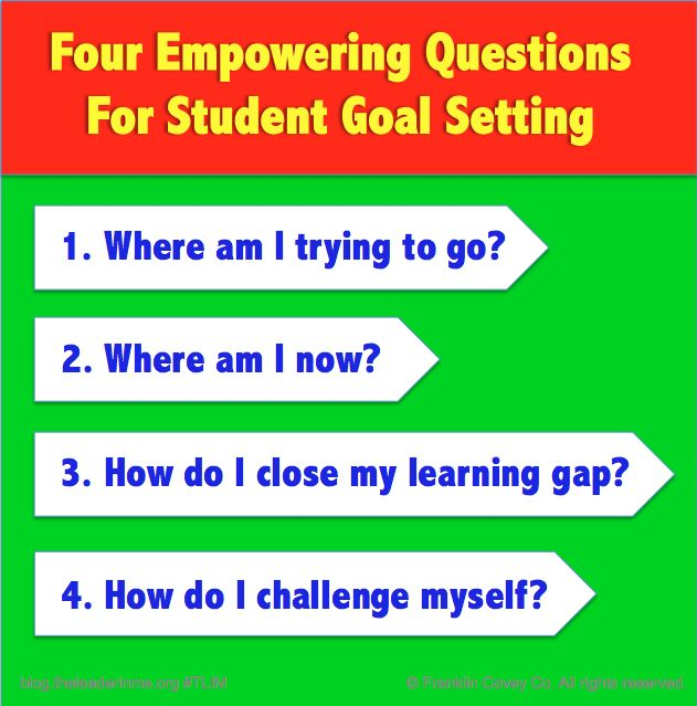 Involve Students in Goal Setting: Four Empowering Questions   The Leader In Me