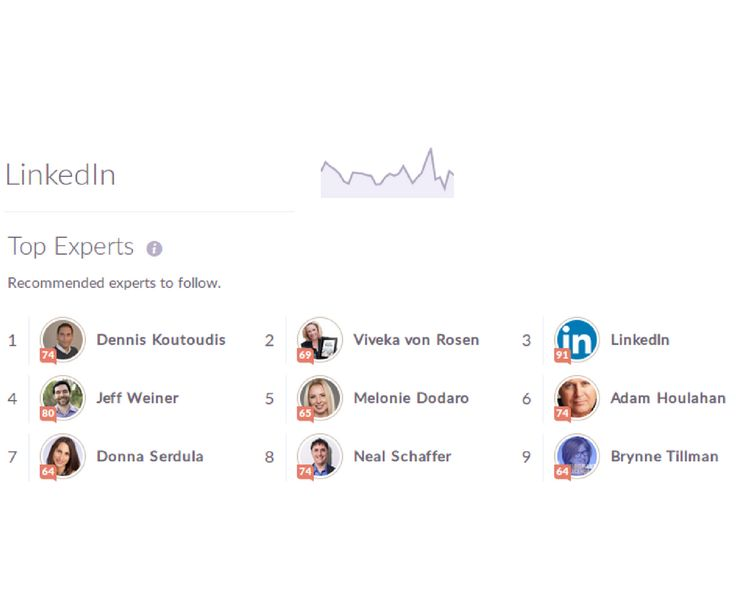 What a great way for the weekend to begin! Thank you @Klout! I am honored to be listed as #1 Top #LinkedIn #Expert #LinkedSuperPowers https://linkedsuperpowers.com/post/linkedin-expert