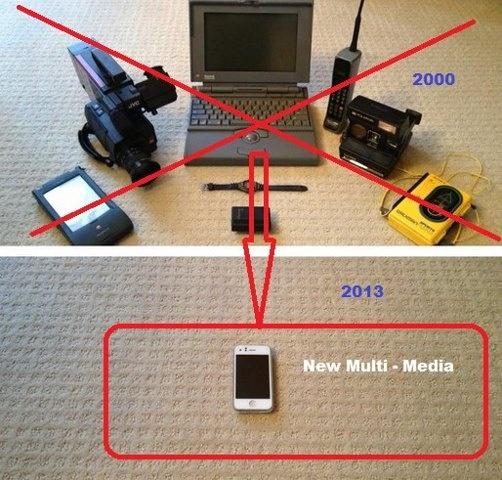 New Multi-Media