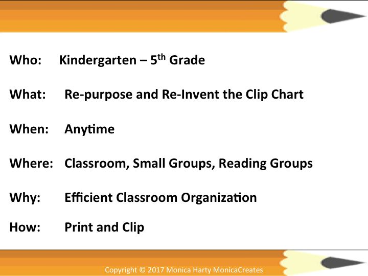 Clip Charts - Morning Routines, Reading Groups, Writing Process PENCIL THEME from MonicaCreates