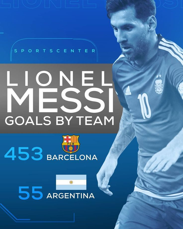 #COPA2016 #COPA100 Messi looks to lead Argentina to its 1st senior team tournament title since 1993 when they face Chile in the Copa America final tonight.