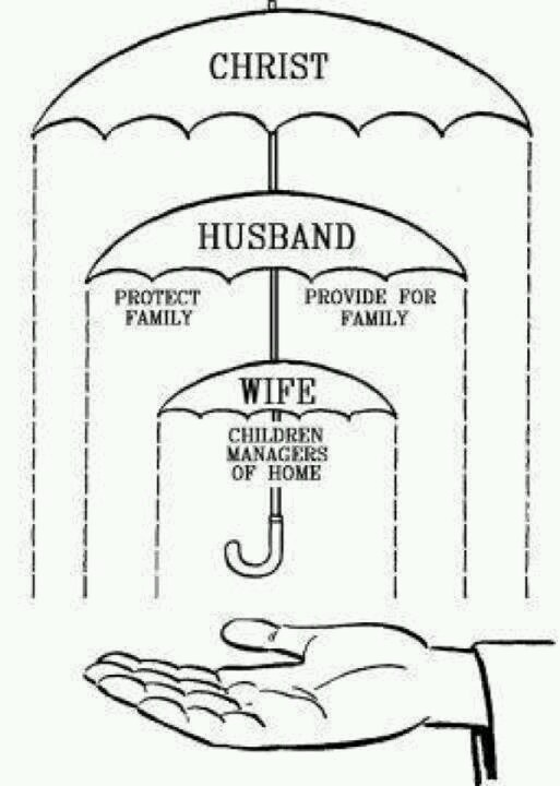 1. Foundation One God s Plan For Marriage