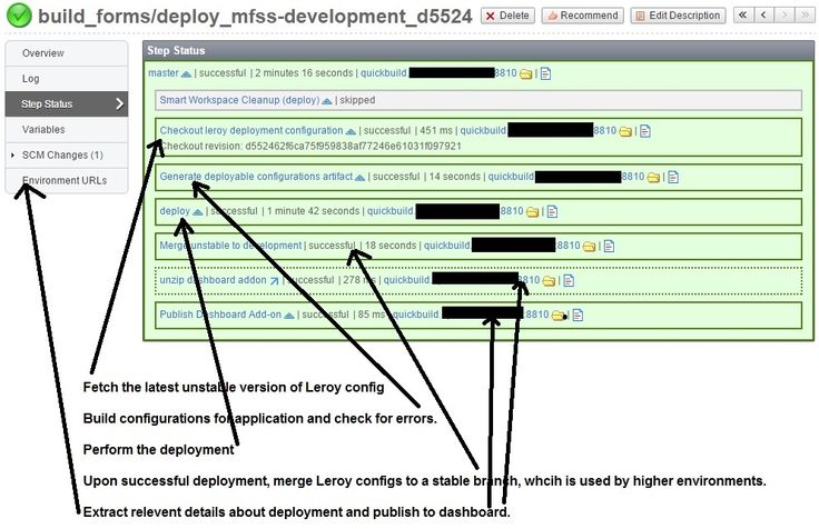 Continuous Deployment follows your tests to push the changes you made to either production system of staging. click here http://www.leroydeploy.com/continuous-deployment/.