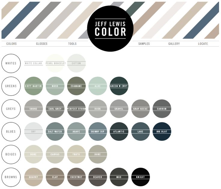 53 best the color gray images on pinterest kitchen paint for Dunn edwards exterior paint colors chart