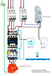 Esquemas eléctricos: Comando motor bomba trifásica /manual /automatico