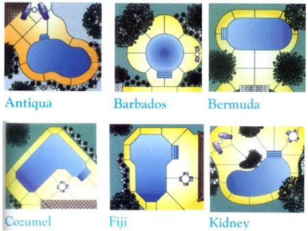 Swimming Pool Sizes & Swimming Pool Shape and Design. Understand Basic Swimming Pool Prices Before You Buy.