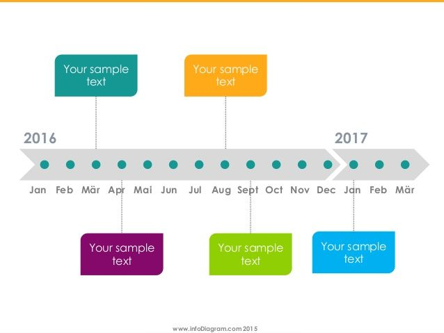 Infographics Shapes TimeLines PPT Flow Diagrams - infodiagram part2
