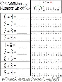 travel, teach, and love: Back to the grind with number lines