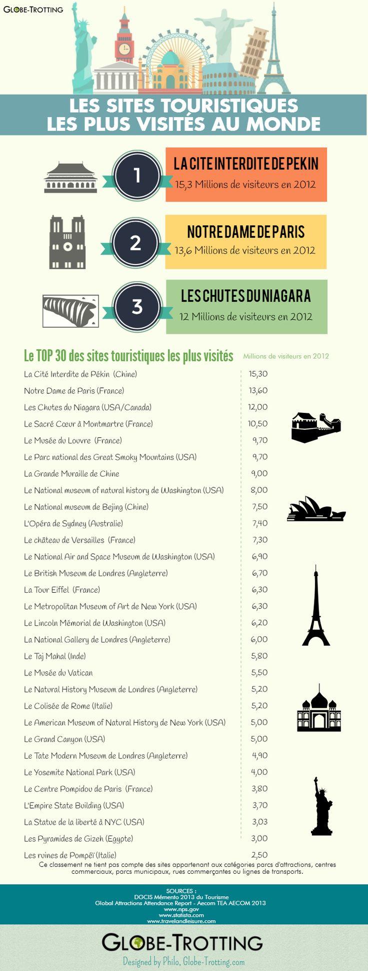 Les 25 meilleures id es de la cat gorie france tourisme for Lieux touristiques yvelines