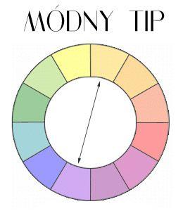 Módne trendy jar 2012: Oblečte si zmrzlinové pastely – nežné farby vytiahnu aj skrytú ženskú krásu! | Moda.sk